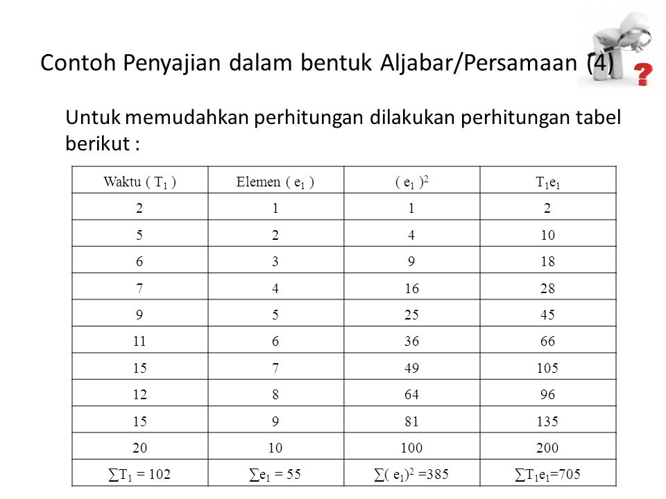 Contoh Penyajian dalam bentuk Aljabar/Persamaan (4)