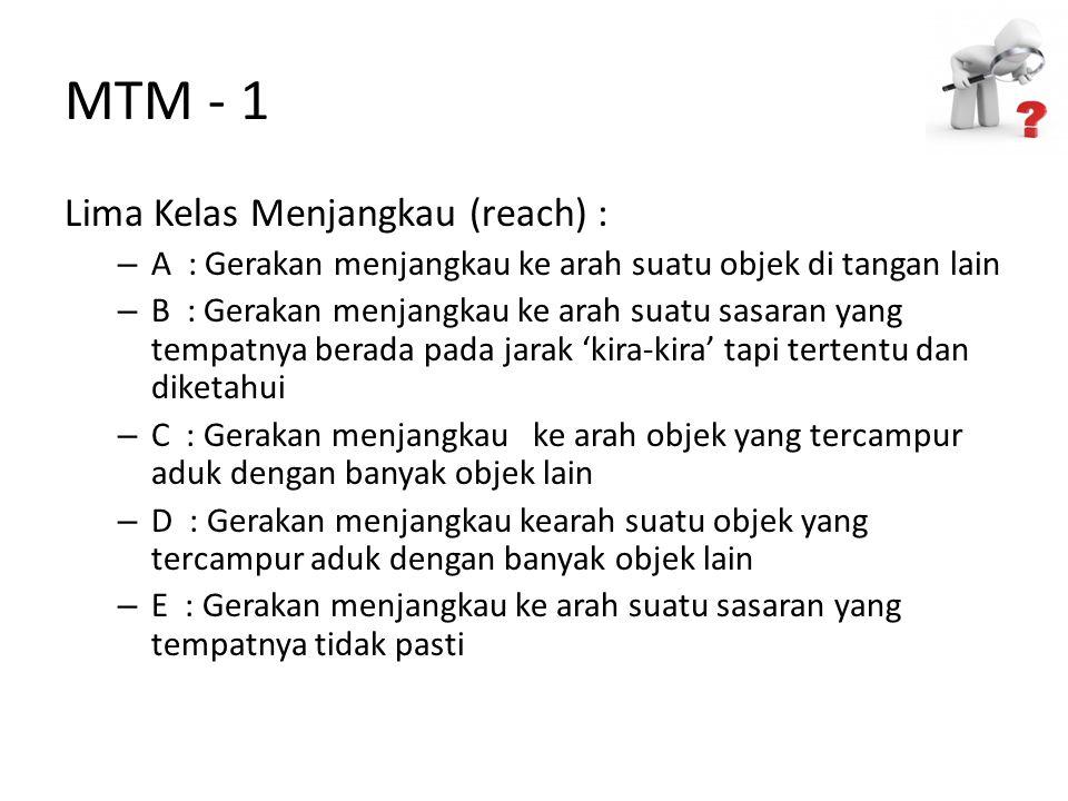 MTM - 1 Lima Kelas Menjangkau (reach) :