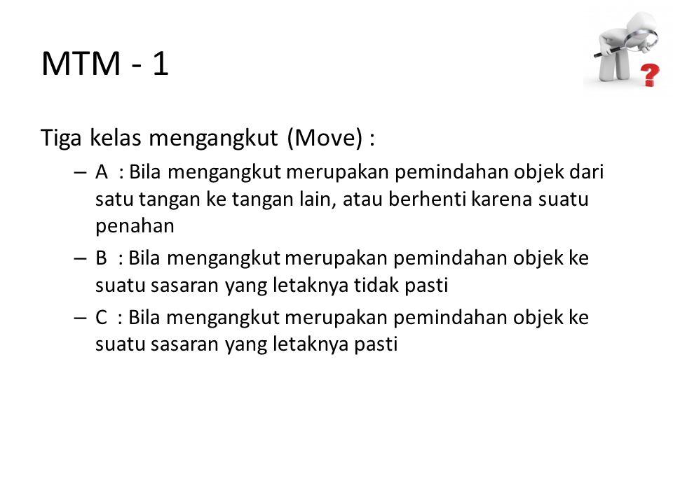 MTM - 1 Tiga kelas mengangkut (Move) :