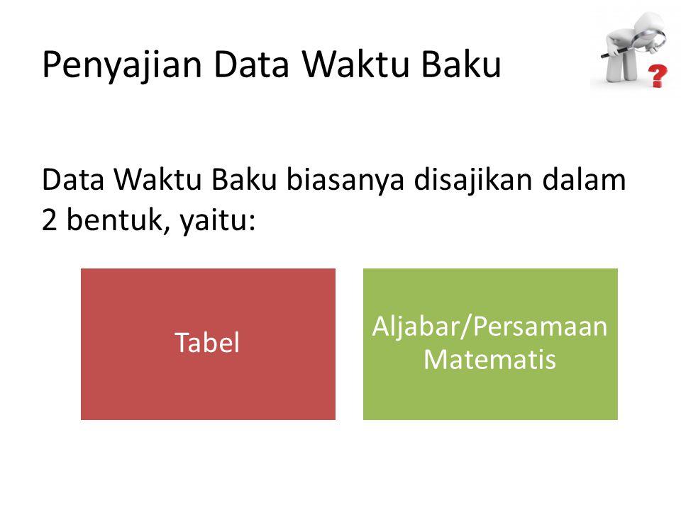 Penyajian Data Waktu Baku