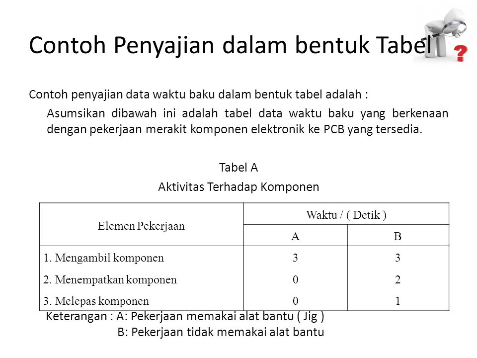 Contoh Penyajian dalam bentuk Tabel
