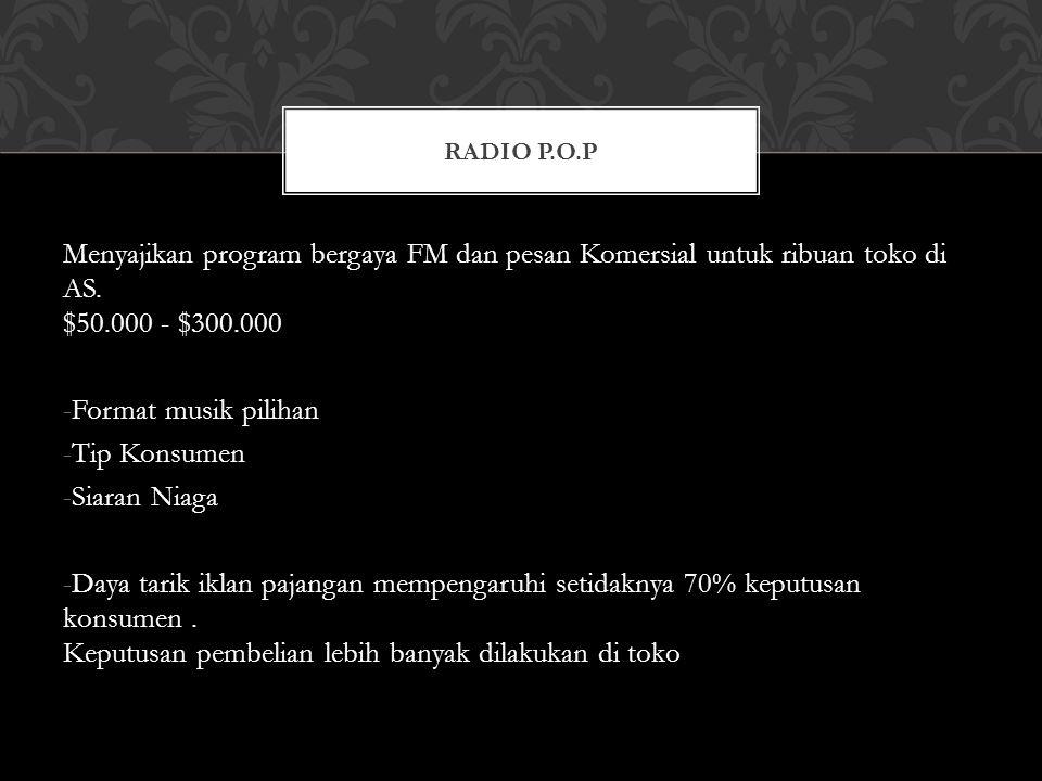 Radio P.O.P Menyajikan program bergaya FM dan pesan Komersial untuk ribuan toko di AS. $50.000 - $300.000.