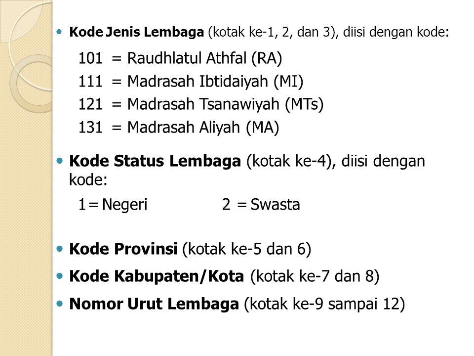 101 = Raudhlatul Athfal (RA) 111 = Madrasah Ibtidaiyah (MI)