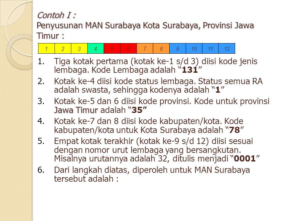 Dari langkah diatas, diperoleh untuk MAN Surabaya tersebut adalah :