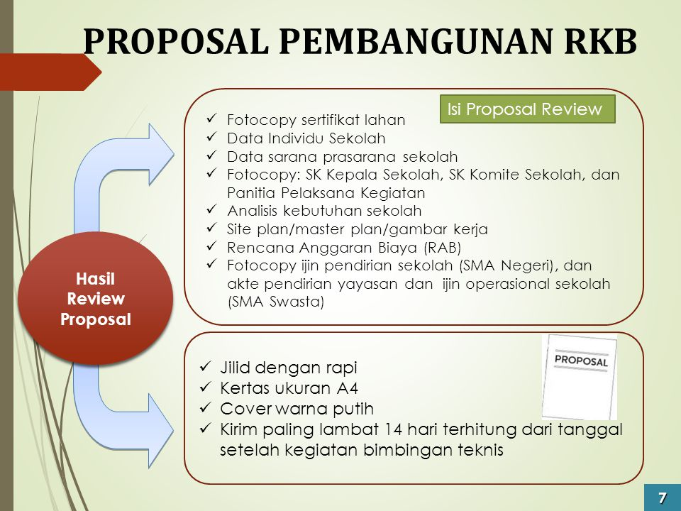 PROPOSAL PEMBANGUNAN RKB