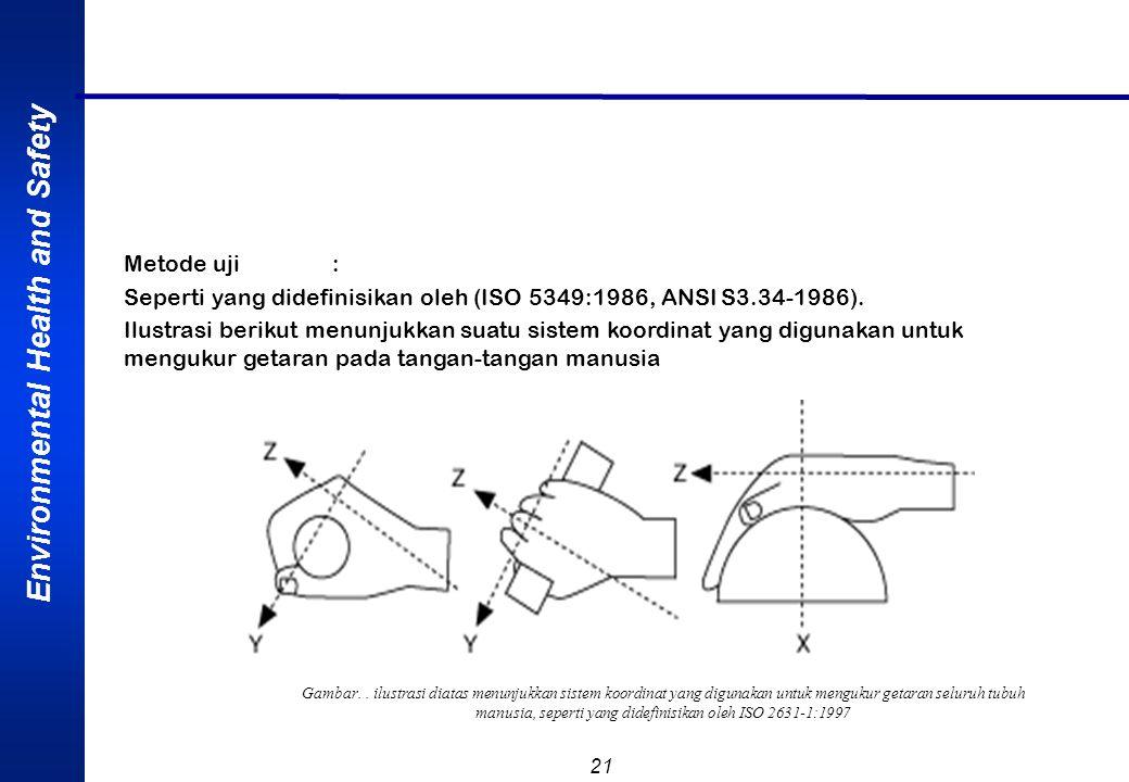 Seperti yang didefinisikan oleh (ISO 5349:1986, ANSI S3.34-1986).