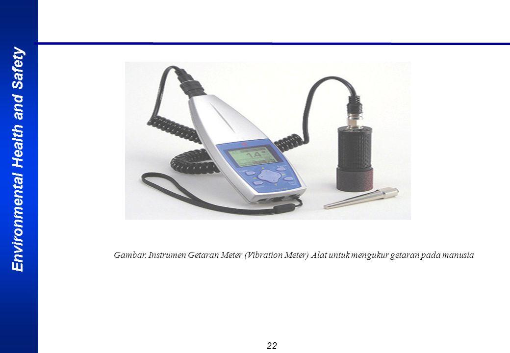 Gambar. Instrumen Getaran Meter (Vibration Meter) Alat untuk mengukur getaran pada manusia