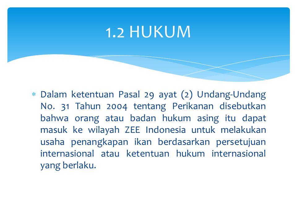 1.2 HUKUM