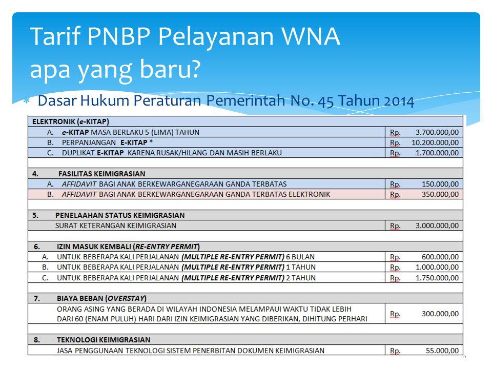 Tarif PNBP Pelayanan WNA apa yang baru