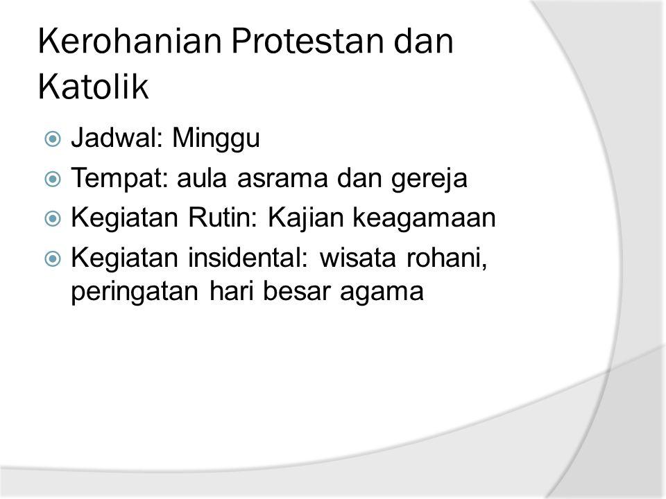Kerohanian Protestan dan Katolik