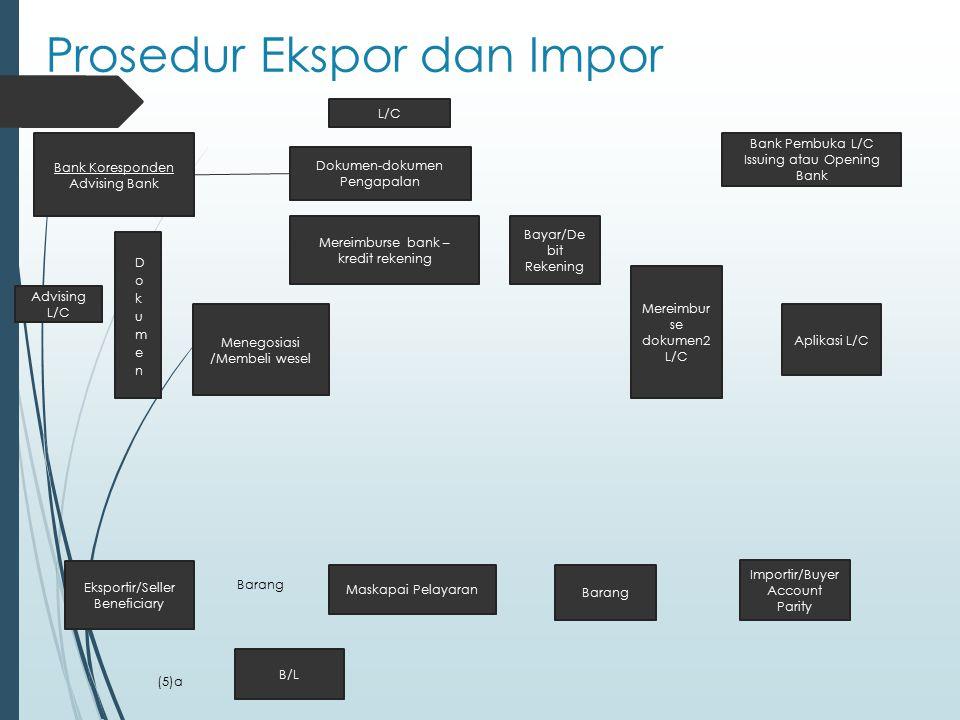 Prosedur Ekspor dan Impor