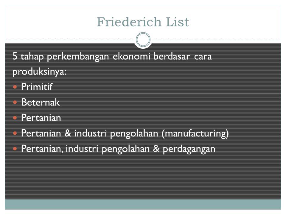 Friederich List 5 tahap perkembangan ekonomi berdasar cara