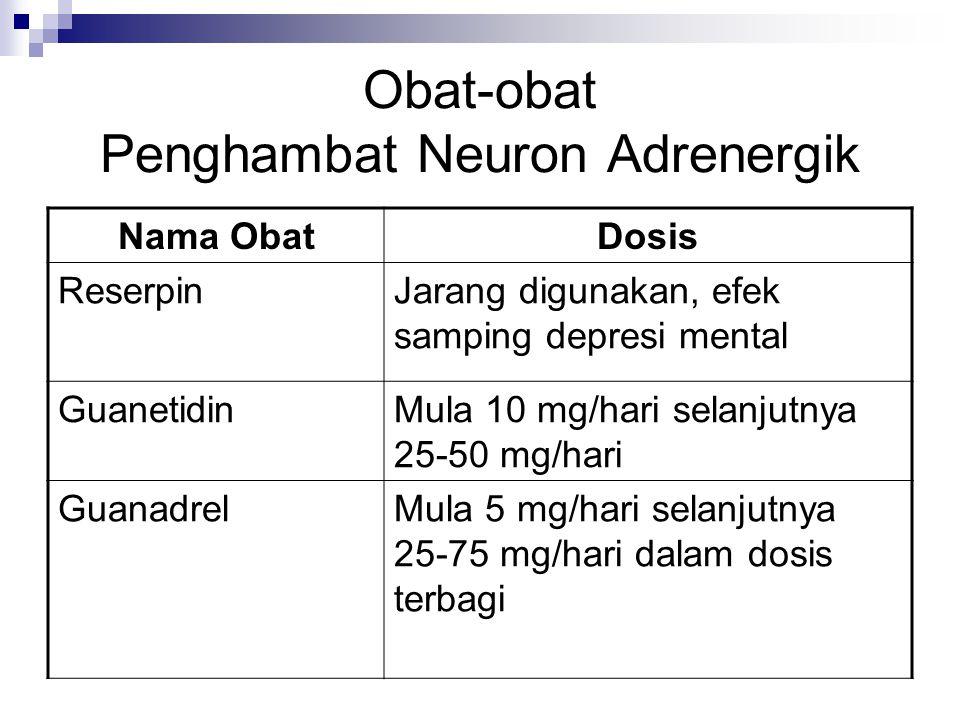 Obat-obat Penghambat Neuron Adrenergik
