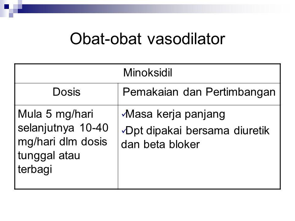 Obat-obat vasodilator