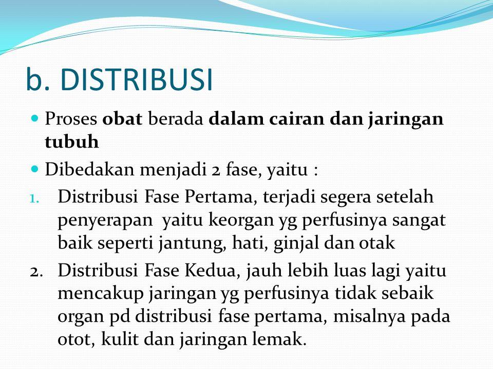 b. DISTRIBUSI Proses obat berada dalam cairan dan jaringan tubuh