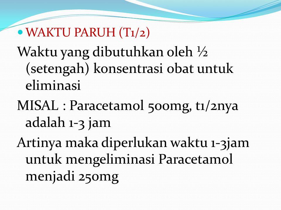 MISAL : Paracetamol 500mg, t1/2nya adalah 1-3 jam