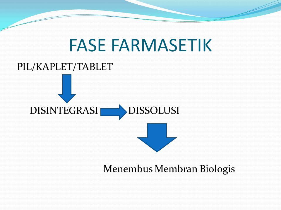 FASE FARMASETIK PIL/KAPLET/TABLET DISINTEGRASI DISSOLUSI Menembus Membran Biologis