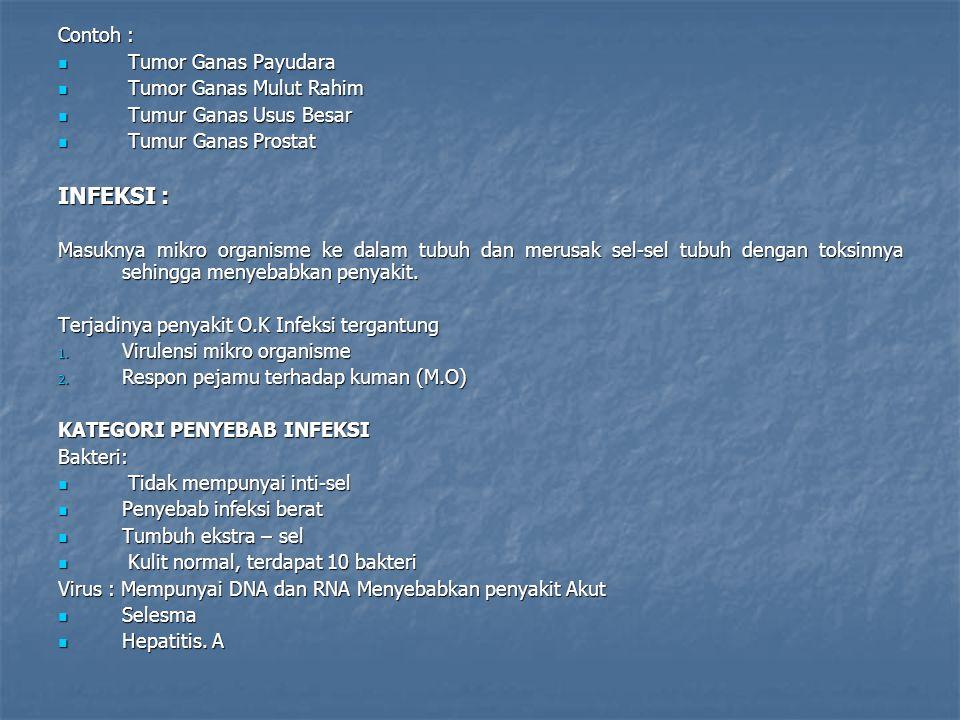 INFEKSI : Contoh : Tumor Ganas Payudara Tumor Ganas Mulut Rahim