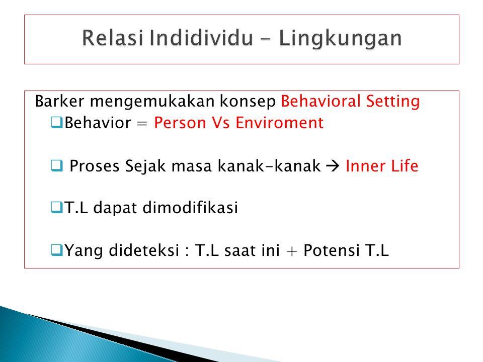 Relasi Indidividu - Lingkungan