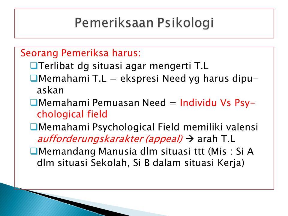 Pemeriksaan Psikologi