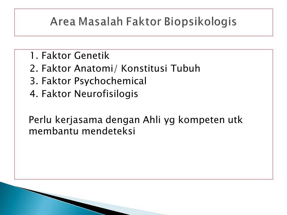 Area Masalah Faktor Biopsikologis