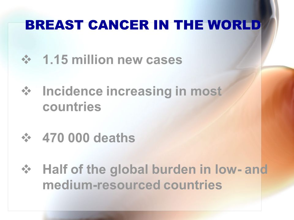 BREAST CANCER IN THE WORLD