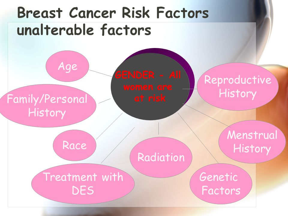 Breast Cancer Risk Factors unalterable factors