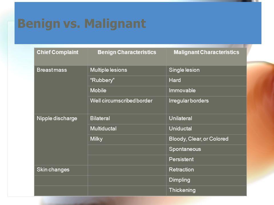 Benign Characteristics Malignant Characteristics