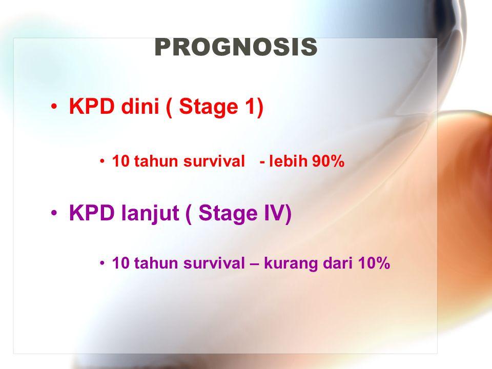 PROGNOSIS KPD dini ( Stage 1) KPD lanjut ( Stage IV)
