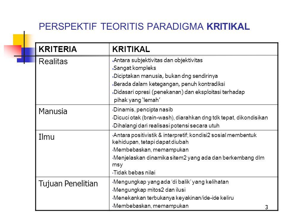 PERSPEKTIF TEORITIS PARADIGMA KRITIKAL