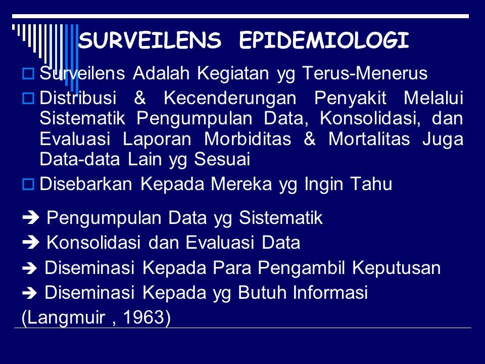 SURVEILENS EPIDEMIOLOGI