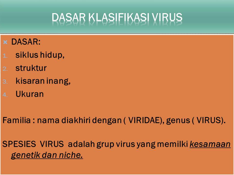 DASAR KLASIFIKASI VIRUS