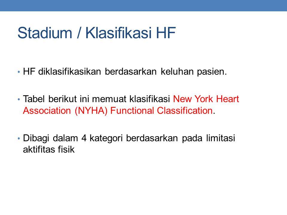 Stadium / Klasifikasi HF