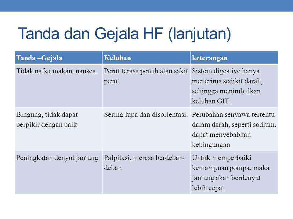 Tanda dan Gejala HF (lanjutan)