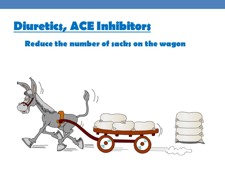 Diuretics, ACE Inhibitors