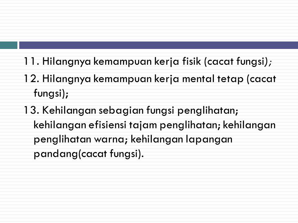 11. Hilangnya kemampuan kerja fisik (cacat fungsi); 12