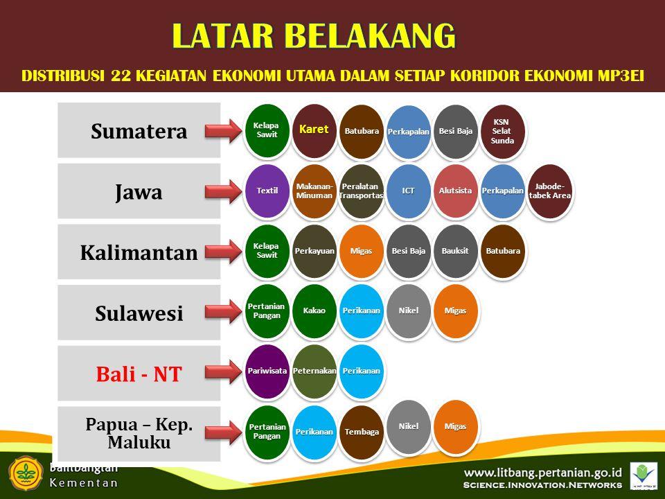 LATAR BELAKANG Sumatera Jawa Kalimantan Sulawesi Bali - NT