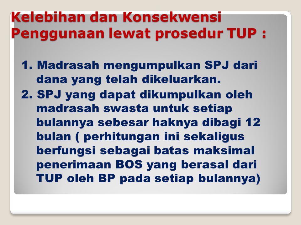 Kelebihan dan Konsekwensi Penggunaan lewat prosedur TUP :