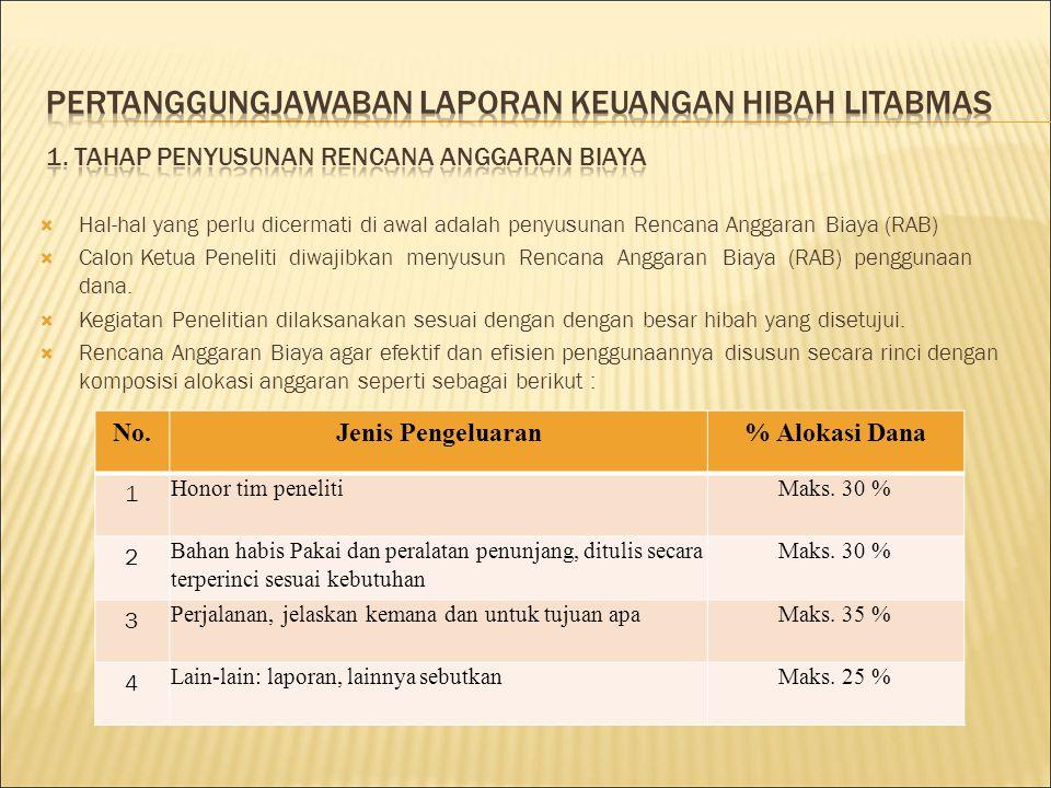 1. Tahap penyusunan rencana anggaran biaya