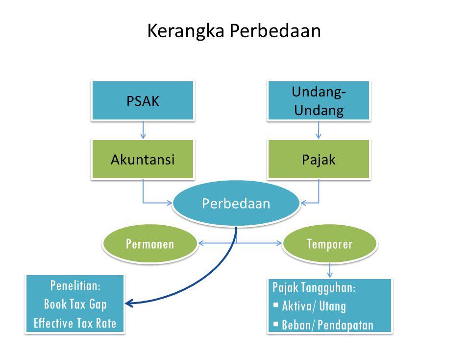Kerangka Perbedaan PSAK Undang-Undang Akuntansi Pajak Perbedaan