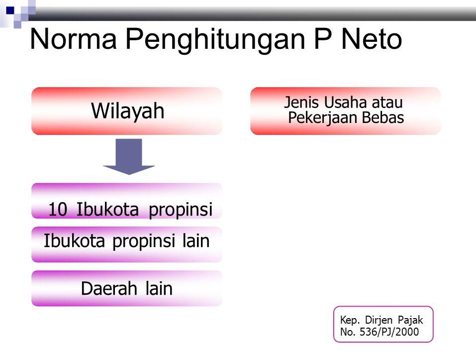 Norma Penghitungan P Neto
