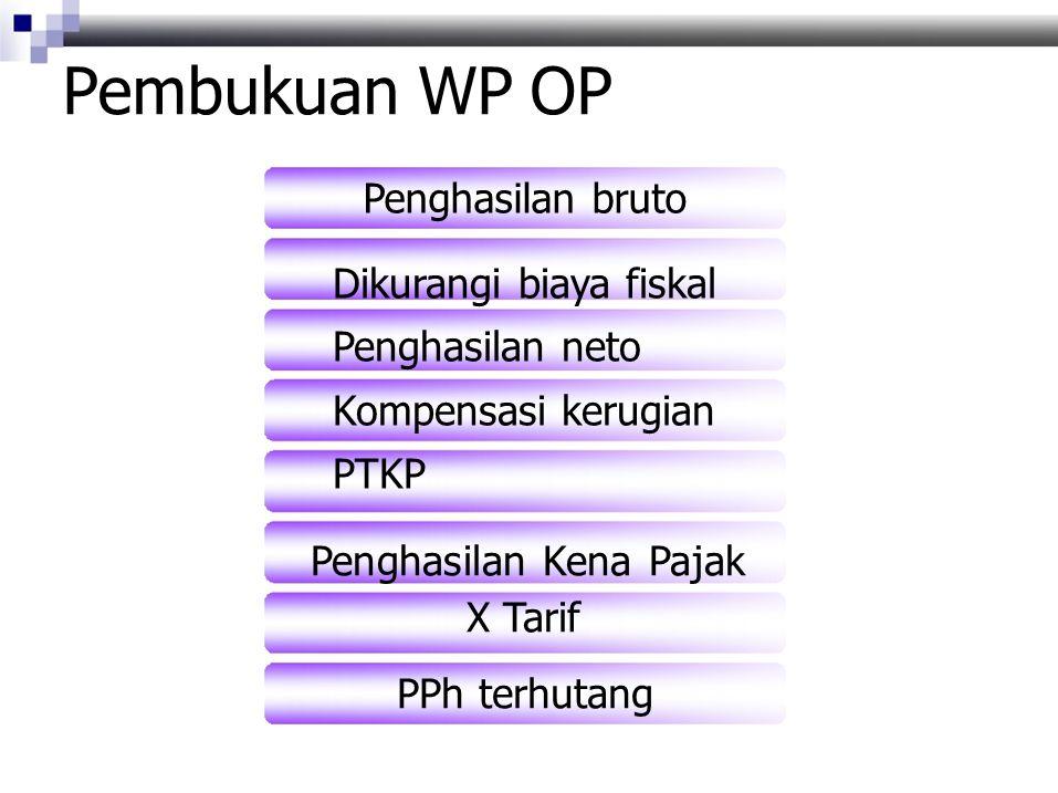 Pembukuan WP OP Penghasilan bruto