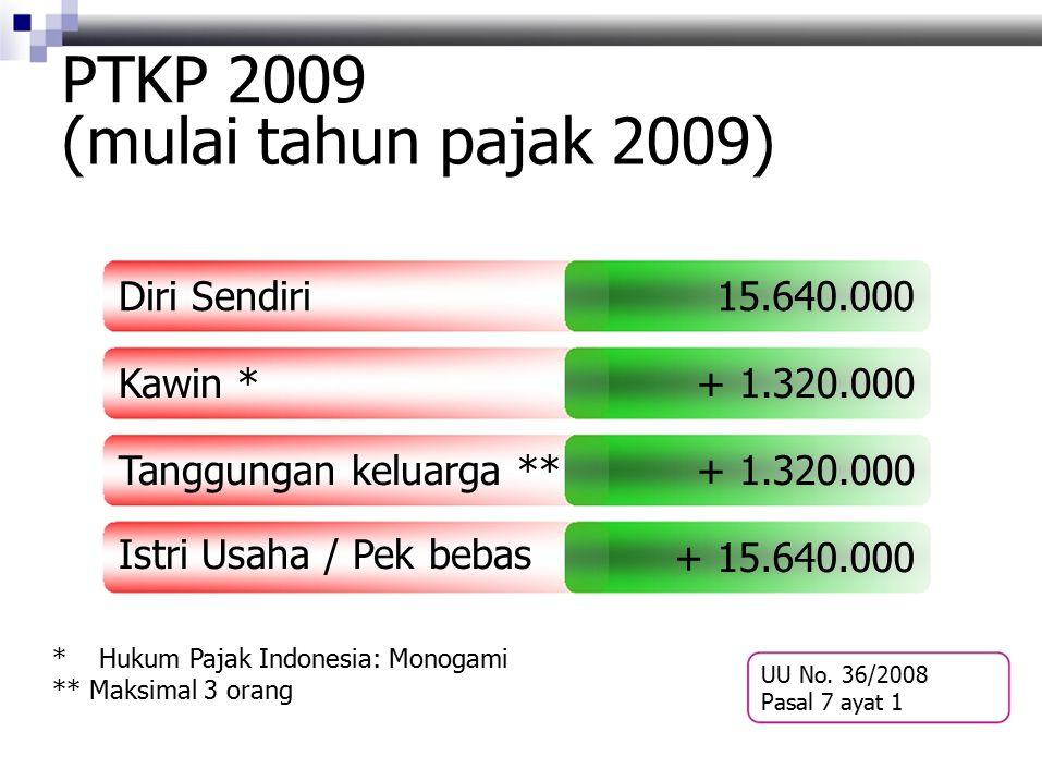 PTKP 2009 (mulai tahun pajak 2009) Diri Sendiri 15.640.000 Kawin *