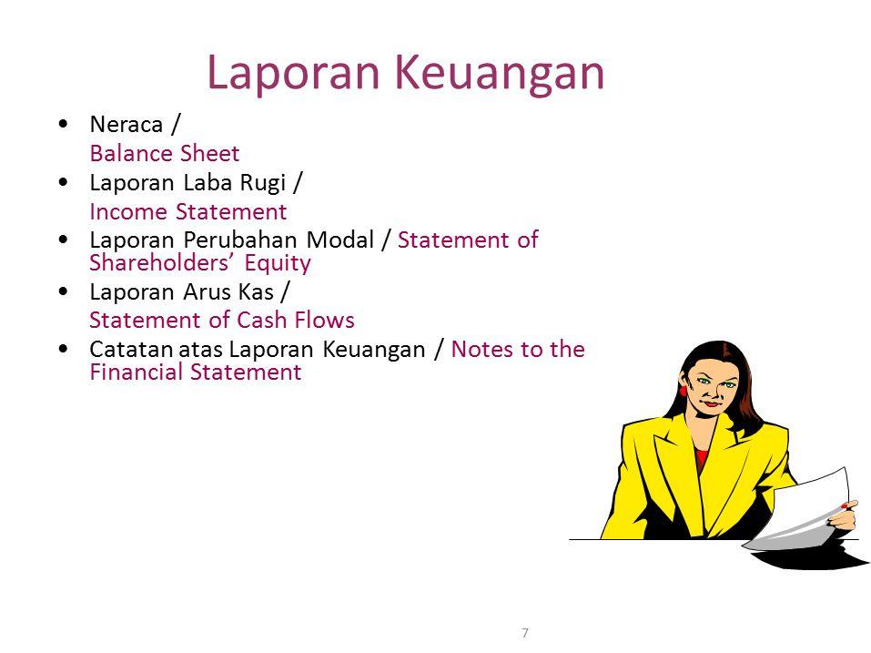 Laporan Keuangan Neraca / Balance Sheet Laporan Laba Rugi /
