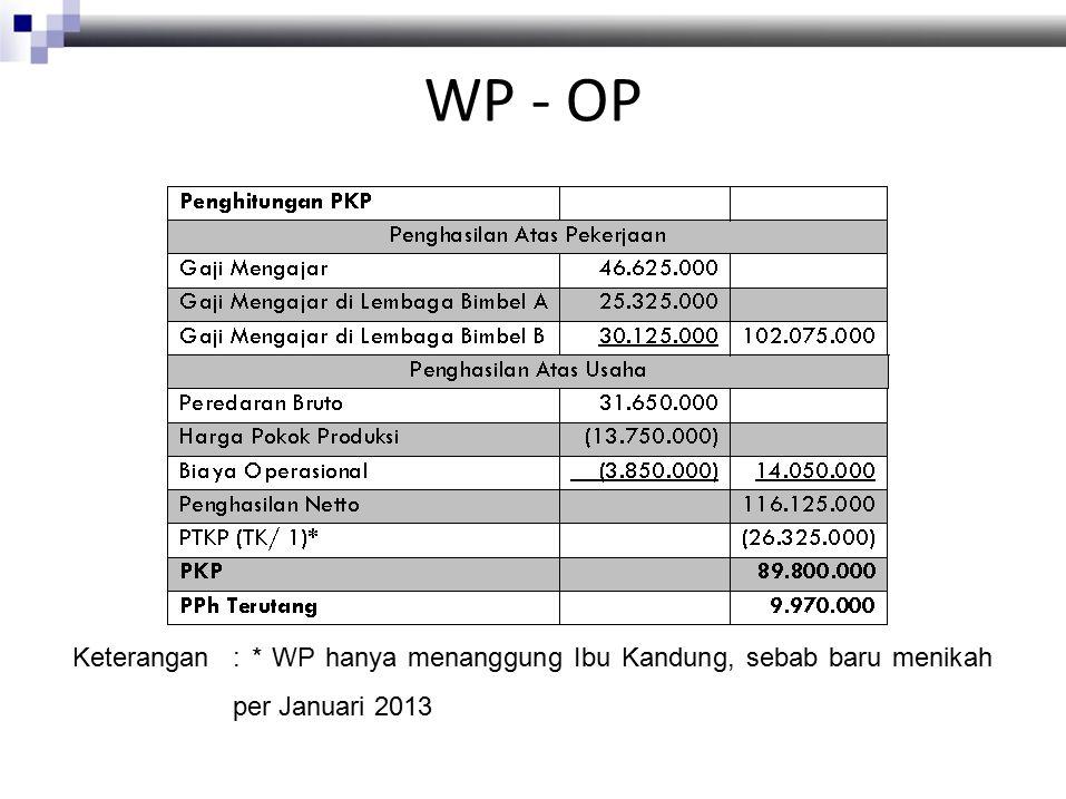 WP - OP Keterangan : * WP hanya menanggung Ibu Kandung, sebab baru menikah per Januari 2013