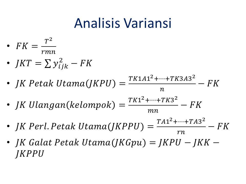 Analisis Variansi 𝐹𝐾= 𝑇 2 𝑟𝑚𝑛 𝐽𝐾𝑇= 𝑦 𝑖𝑗𝑘 2 −𝐹𝐾