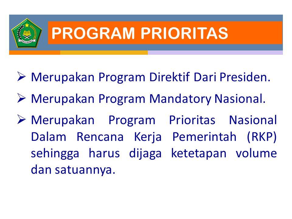 PROGRAM PRIORITAS Merupakan Program Direktif Dari Presiden.