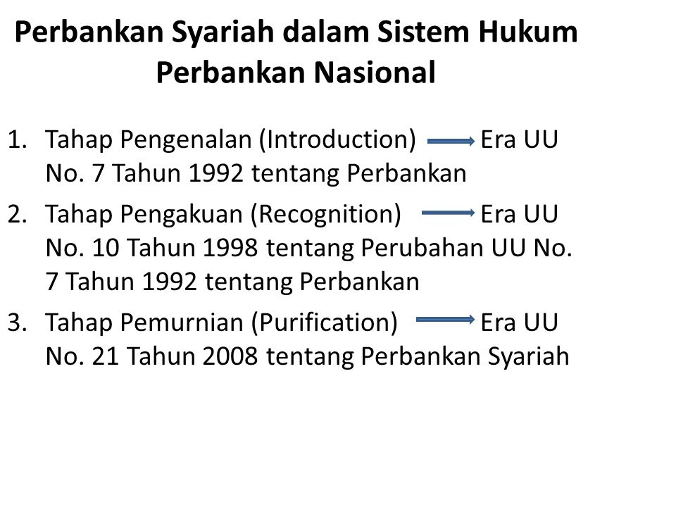 Perbankan Syariah dalam Sistem Hukum Perbankan Nasional