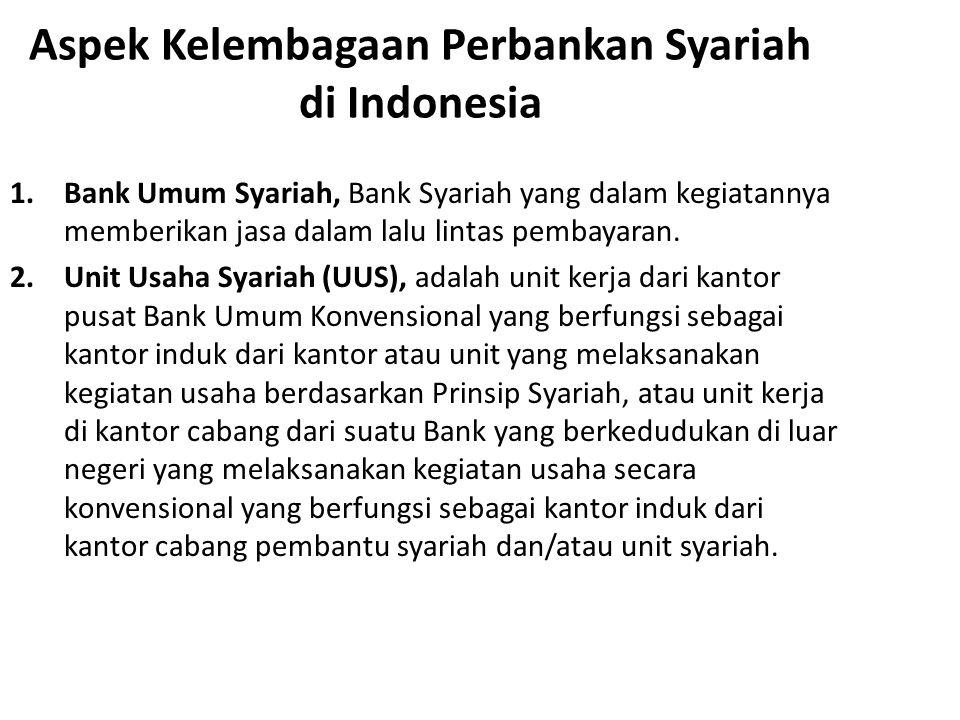 Aspek Kelembagaan Perbankan Syariah di Indonesia