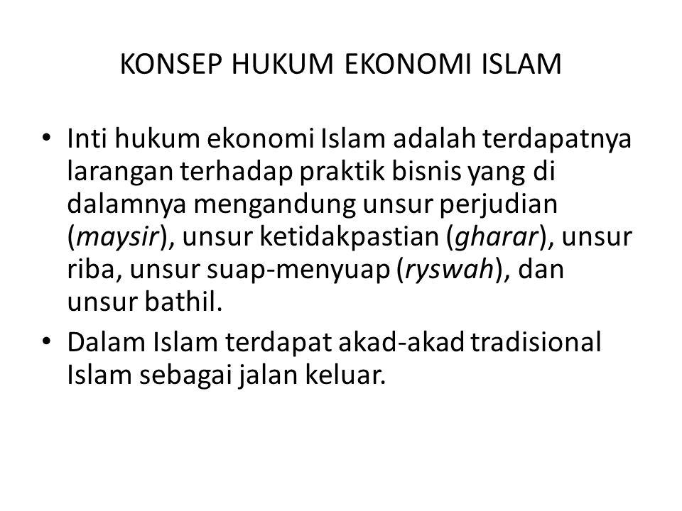 KONSEP HUKUM EKONOMI ISLAM